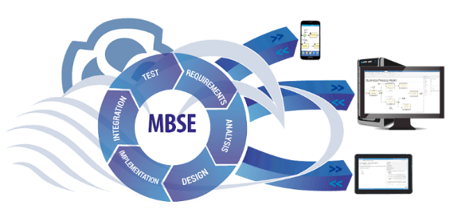 What is Model-Based Systems Engineering (MBSE)?